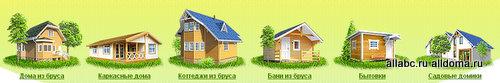"""Современное прочтение """"малоэтажки"""" разнообразно как по формату самого жилья, так и организации поселковой структуры."""